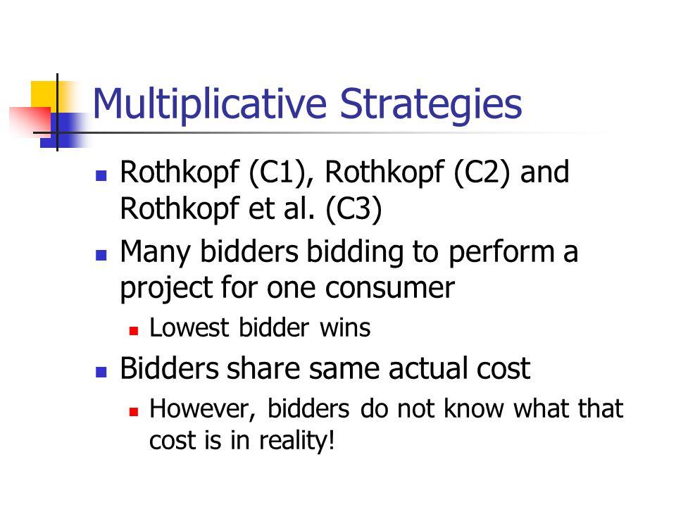 Multiplicative Strategies Rothkopf (C1), Rothkopf (C2) and Rothkopf et al.