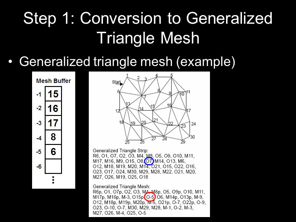 Step 1: Conversion to Generalized Triangle Mesh Generalized triangle mesh (example)