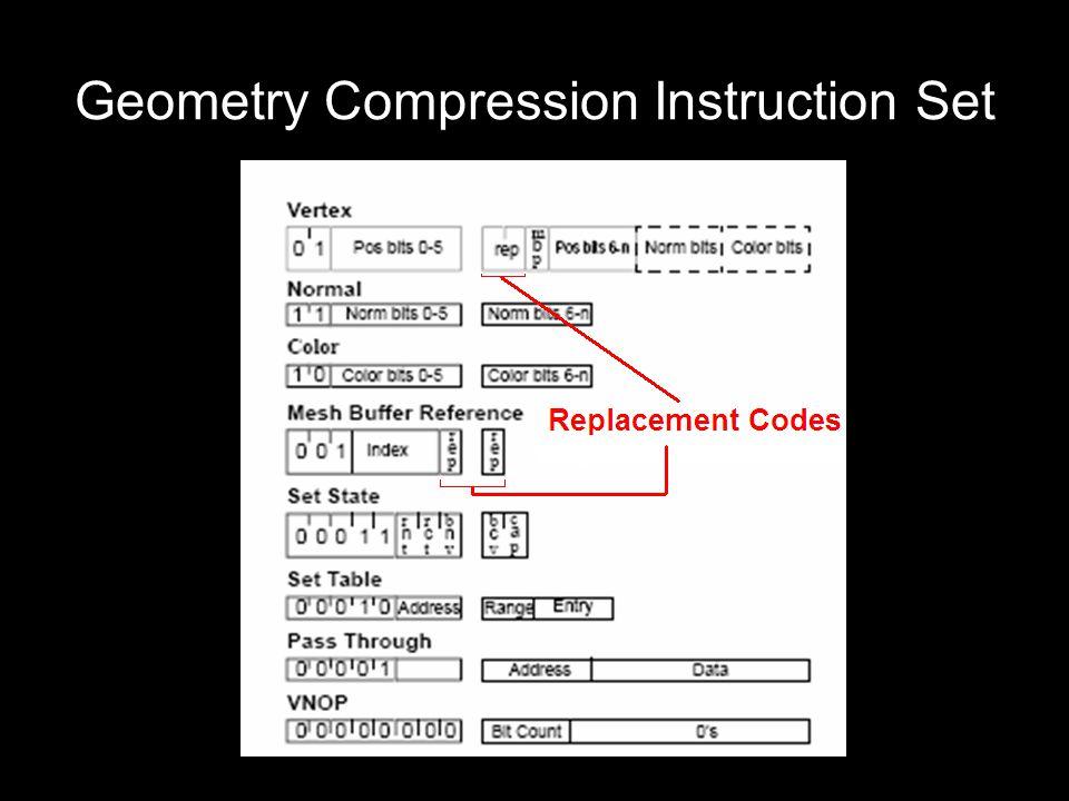 Geometry Compression Instruction Set