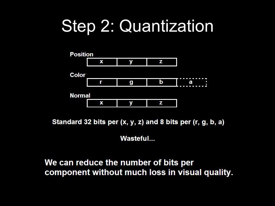 Step 2: Quantization