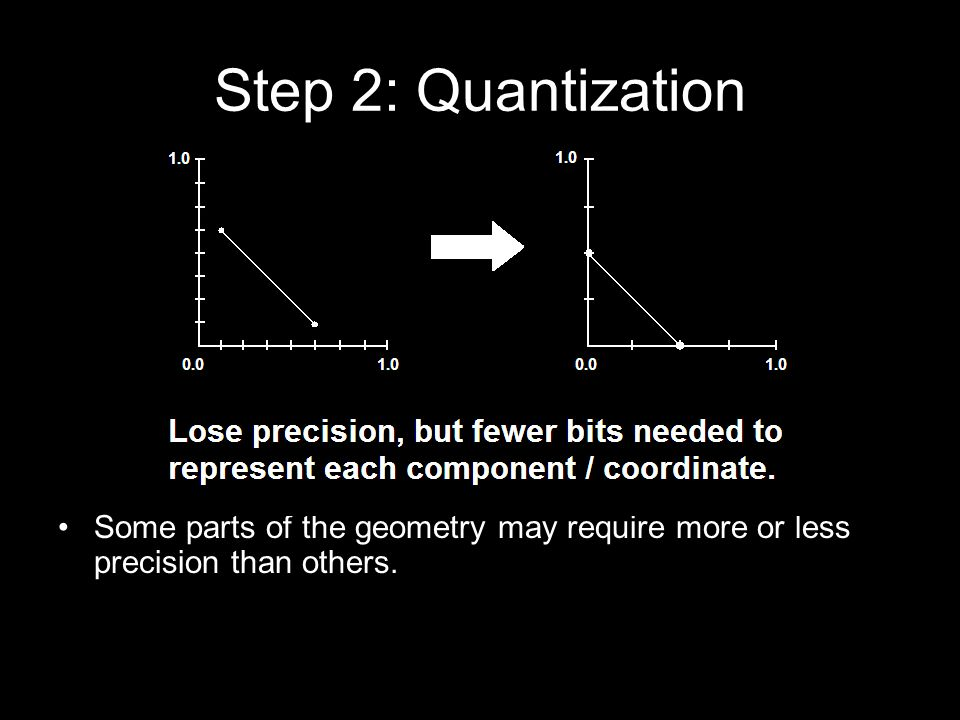 Step 2: Quantization Some parts of the geometry may require more or less precision than others.