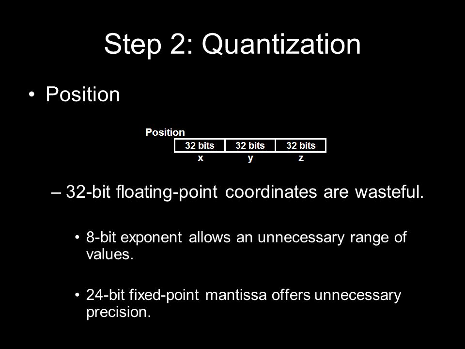 Step 2: Quantization Position –Based on empirical visual tests, allow at most 16 bits per component (X, Y, Z)