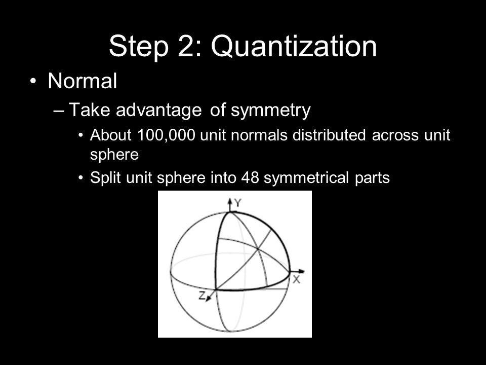 Step 2: Quantization Normal –Take advantage of symmetry About 100,000 unit normals distributed across unit sphere Split unit sphere into 48 symmetrical parts