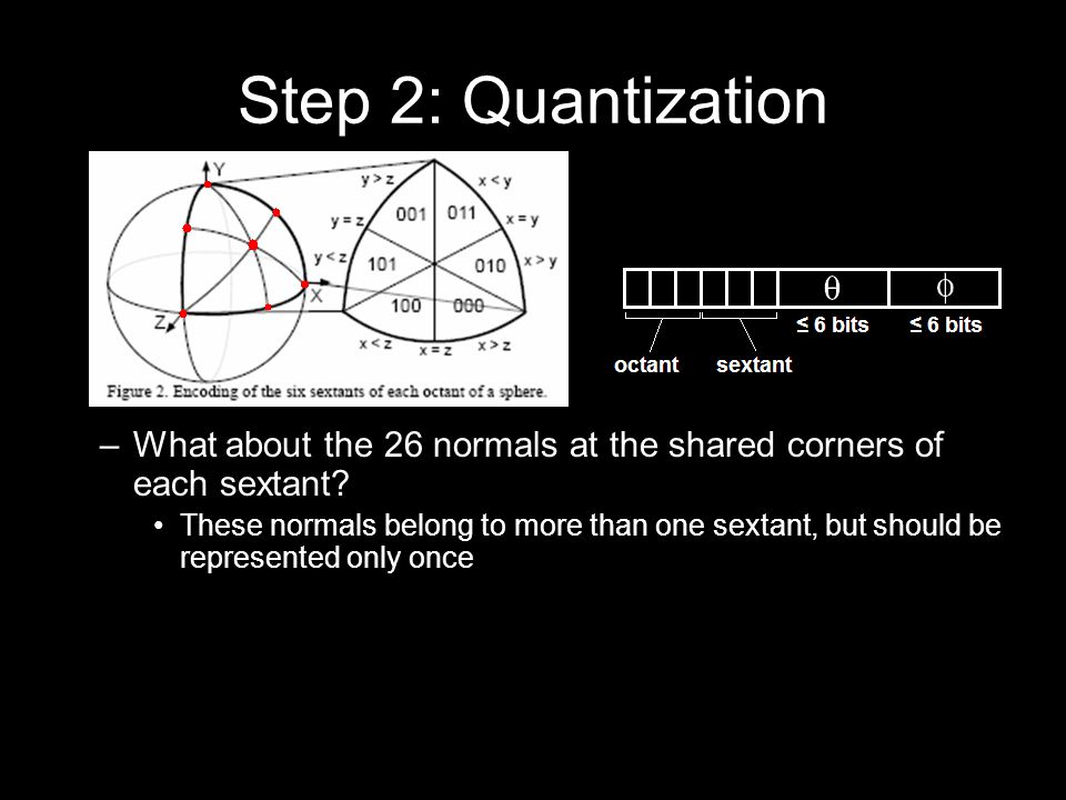 Step 2: Quantization –What about the 26 normals at the shared corners of each sextant.