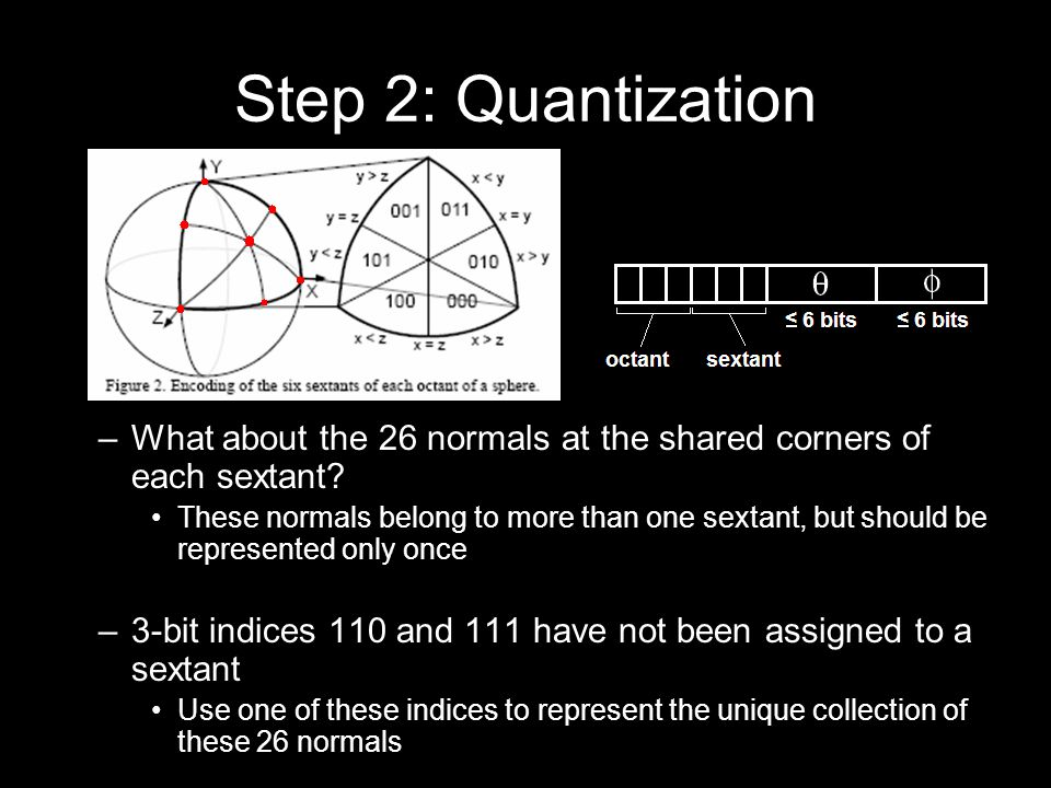 Step 2: Quantization –Angular indices represent a regular grid of coordinates in angular space