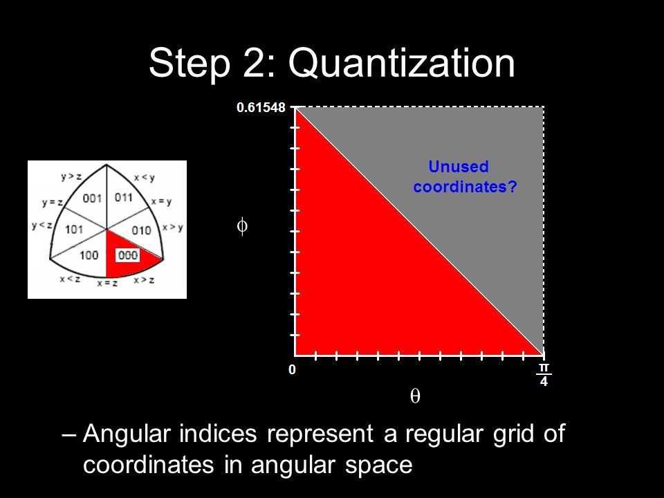 Step 2: Quantization Summary –Position: 16 bits or less per component –Color: 12 bits or less per component –Normal: 6 – 18 bits total 6 bits to take advantage of symmetry 0 – 12 bits to index table of normals per sextant