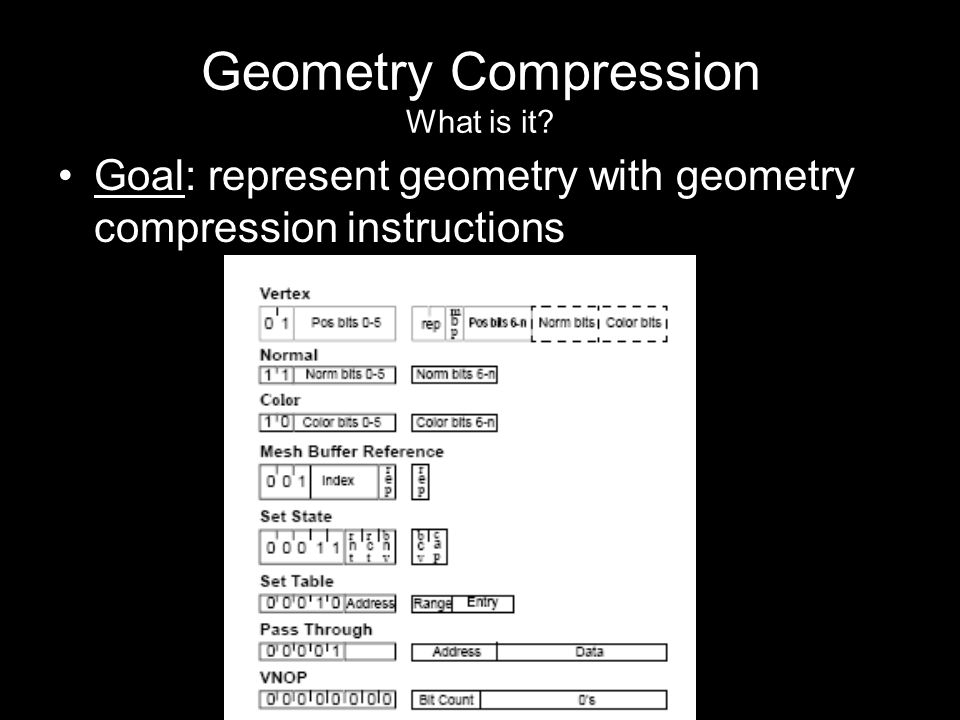 Insights Reduce size of geometry representation in several ways.