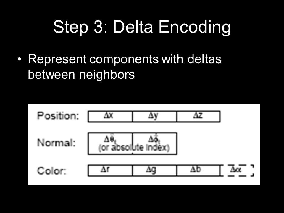 Step 3: Delta Encoding Represent components with deltas between neighbors