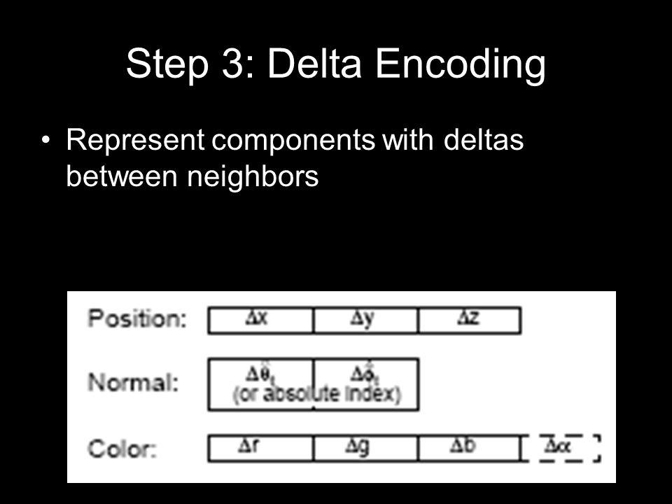 Represent components with deltas between neighbors
