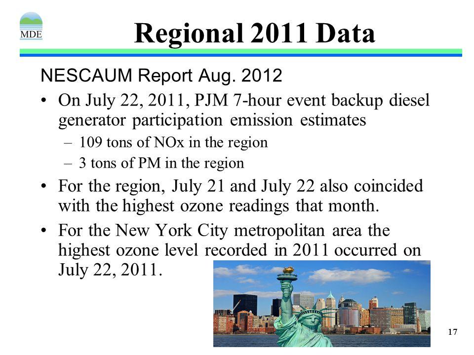17 Regional 2011 Data NESCAUM Report Aug. 2012 On July 22, 2011, PJM 7-hour event backup diesel generator participation emission estimates –109 tons o