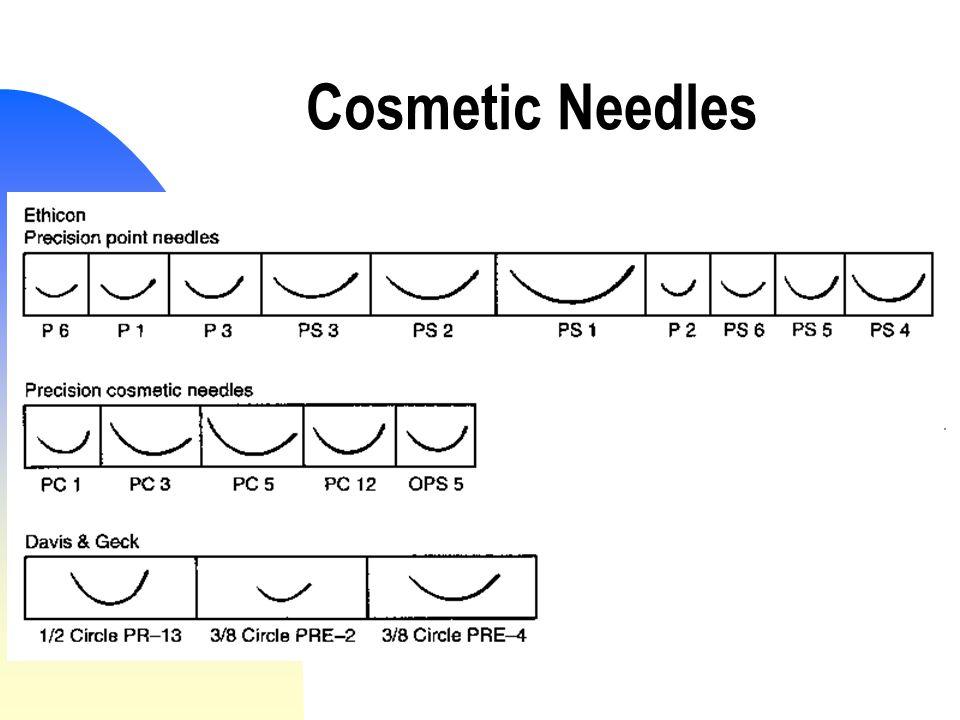 Cosmetic Needles