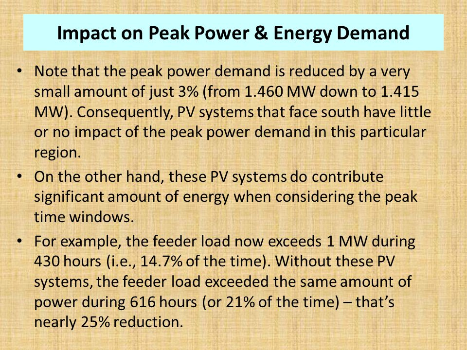 Impact on Peak Power & Energy Demand Note that the peak power demand is reduced by a very small amount of just 3% (from 1.460 MW down to 1.415 MW).