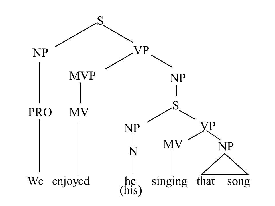 We enjoyed he singing that song S NP VP MVP MV NP S VP MV NP PRO N (his)