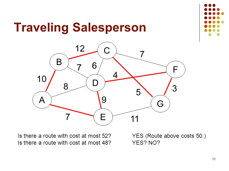 13 Traveling Salesperson A B D C G E F 12 6 4 5 9 8 10 7 11 3 7 7 Is there a route with cost at most 52 YES (Route above costs 50.) Is there a route with cost at most 48 YES.
