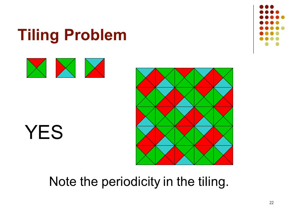 22 Tiling Problem YES Note the periodicity in the tiling.