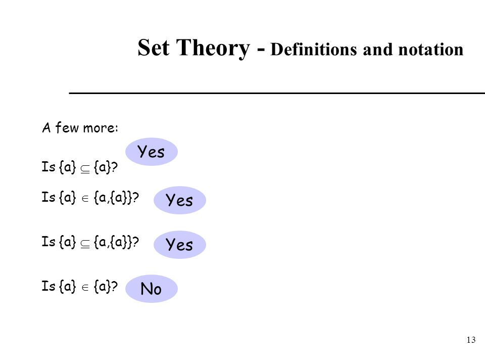 13 Set Theory - Definitions and notation A few more: Is {a}  {a}? Is {a}  {a,{a}}? Is {a}  {a,{a}}? Is {a}  {a}? Yes No