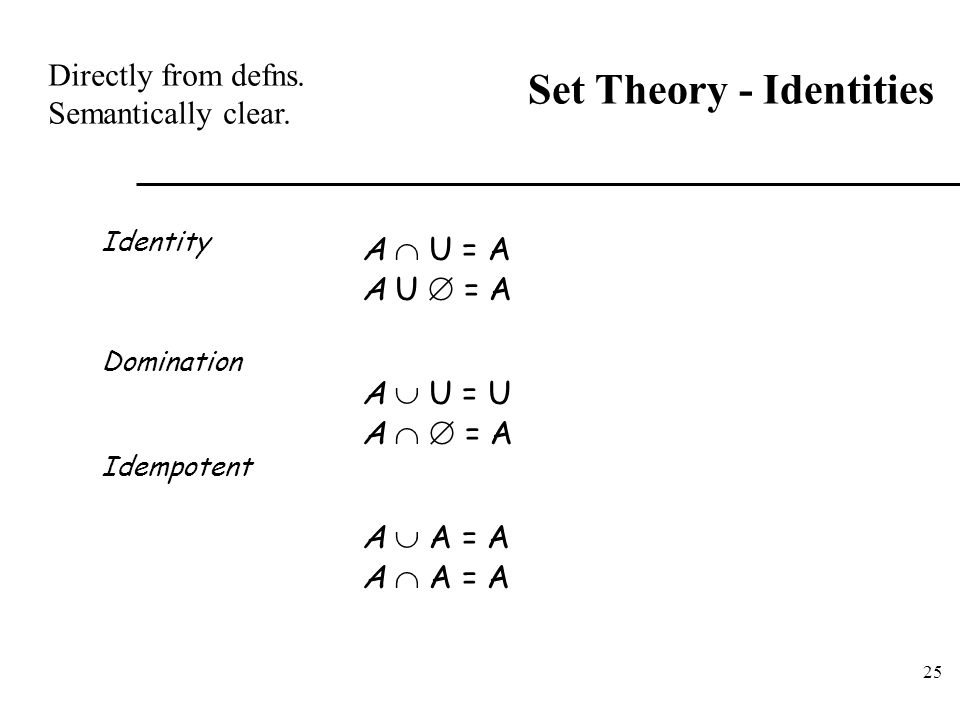 25 Set Theory - Identities Identity Domination Idempotent A  U = A A U  = A A  U = U A   = A A  A = A A  A = A Directly from defns. Semanticall