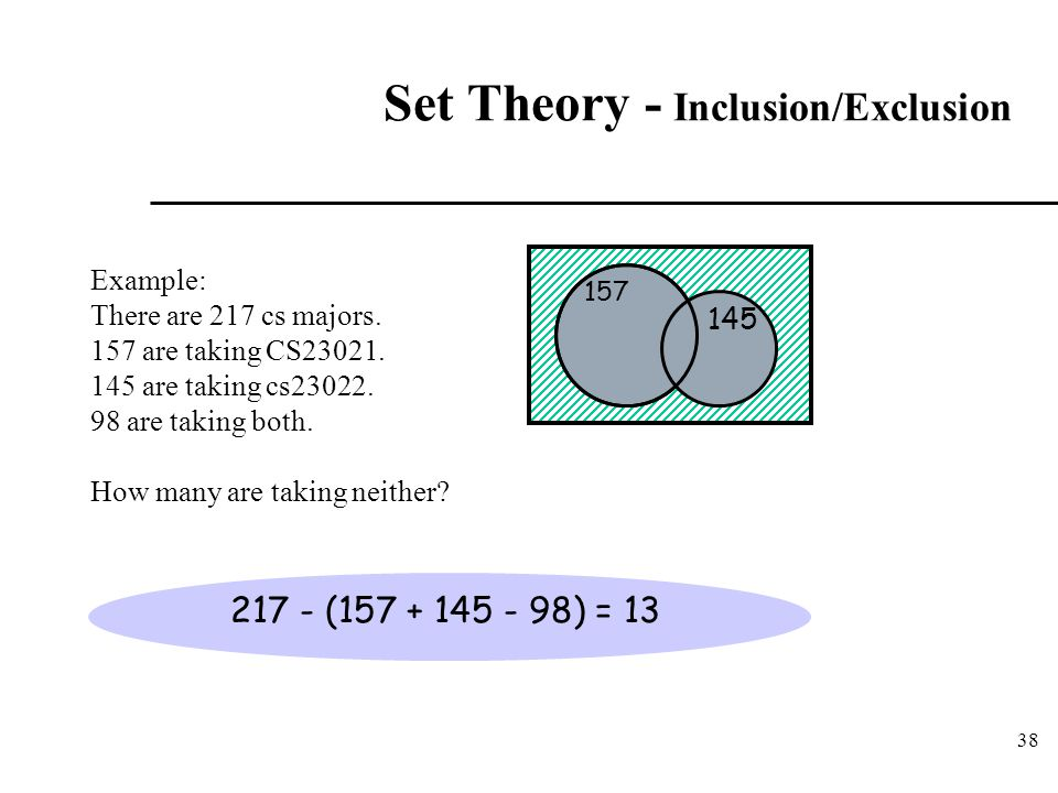 38 Set Theory - Inclusion/Exclusion Example: There are 217 cs majors. 157 are taking CS23021. 145 are taking cs23022. 98 are taking both. How many are