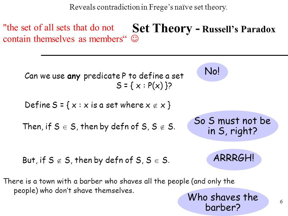 6 Set Theory - Russell's Paradox Can we use any predicate P to define a set S = { x : P(x) }? Define S = { x : x is a set where x  x } Then, if S  S