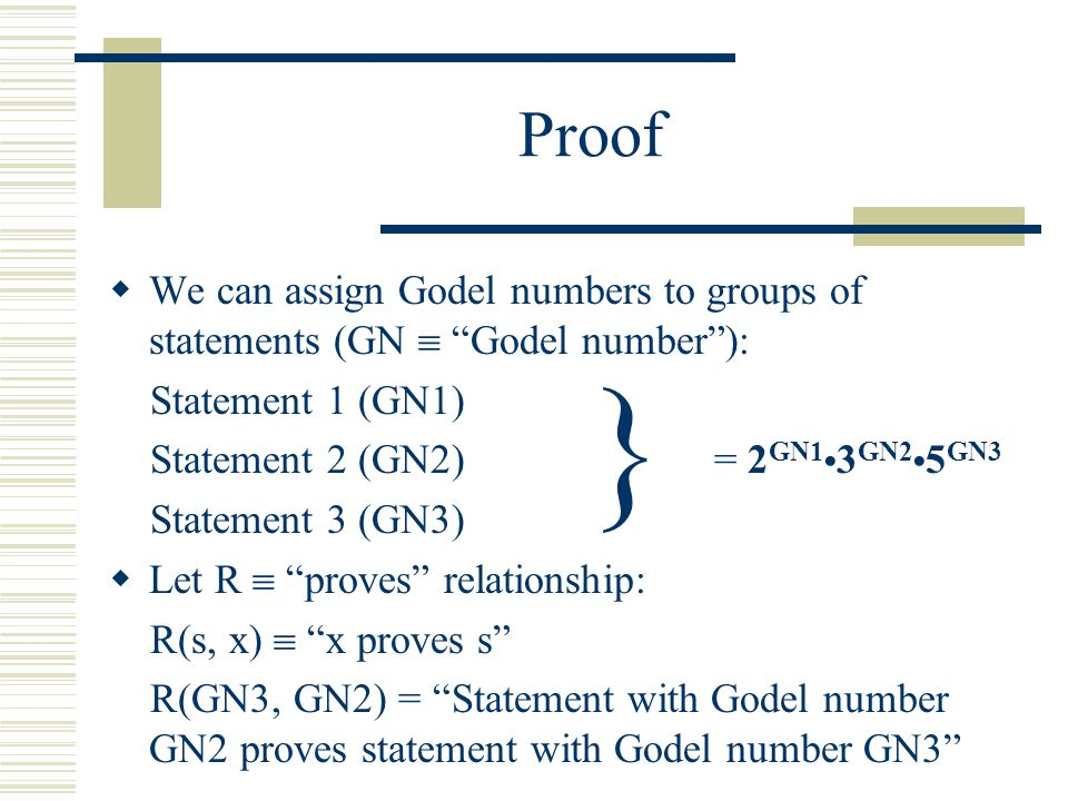 Proof  We can assign Godel numbers to groups of statements (GN  Godel number ): Statement 1 (GN1) Statement 2 (GN2) Statement 3 (GN3)  Let R  proves relationship: R(s, x)  x proves s R(GN3, GN2) = Statement with Godel number GN2 proves statement with Godel number GN3 } = 2 GN1 3 GN2 5 GN3