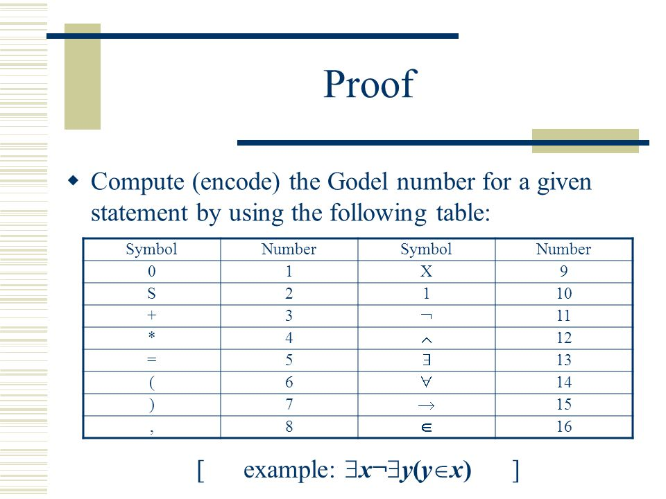 Proof  Compute (encode) the Godel number for a given statement by using the following table: SymbolNumberSymbolNumber 01X9 S2110 +3  11 *4  12 =5 