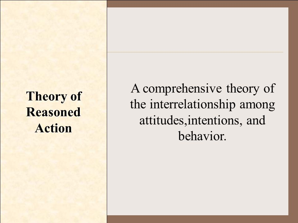 Theory of Reasoned Action A comprehensive theory of the interrelationship among attitudes,intentions, and behavior.