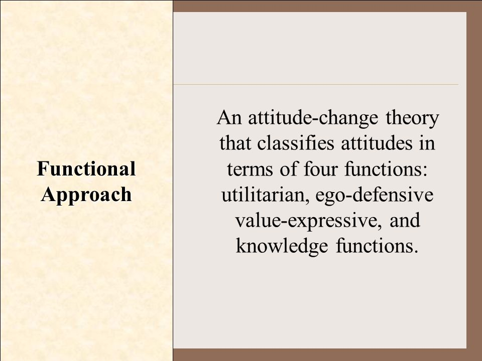 Functional Approach An attitude-change theory that classifies attitudes in terms of four functions: utilitarian, ego-defensive value-expressive, and k
