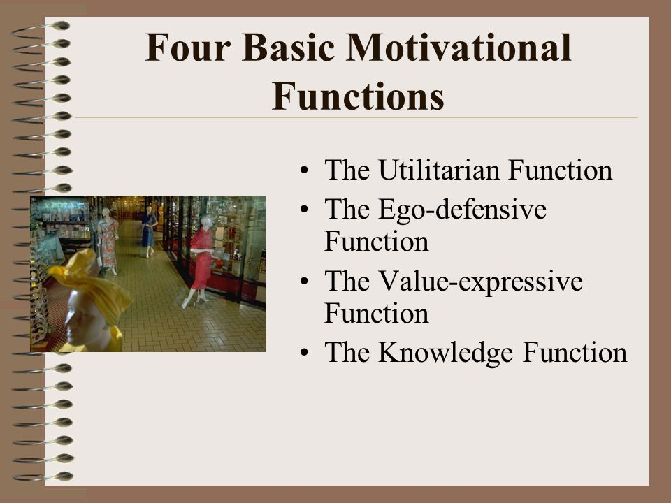 Four Basic Motivational Functions The Utilitarian Function The Ego-defensive Function The Value-expressive Function The Knowledge Function