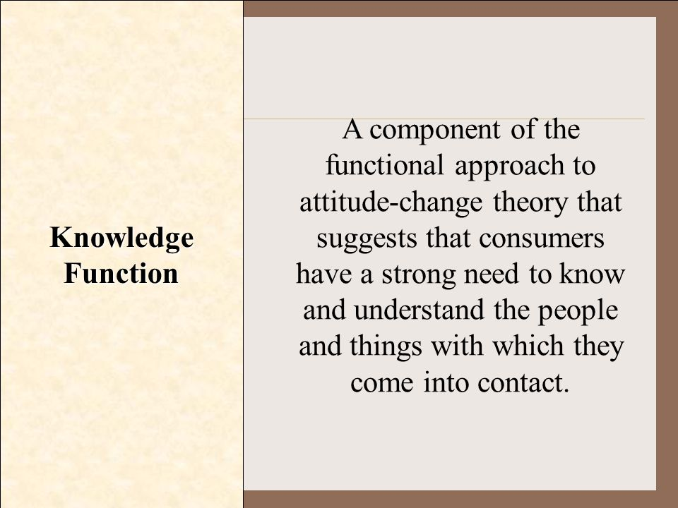 Knowledge Function A component of the functional approach to attitude-change theory that suggests that consumers have a strong need to know and unders