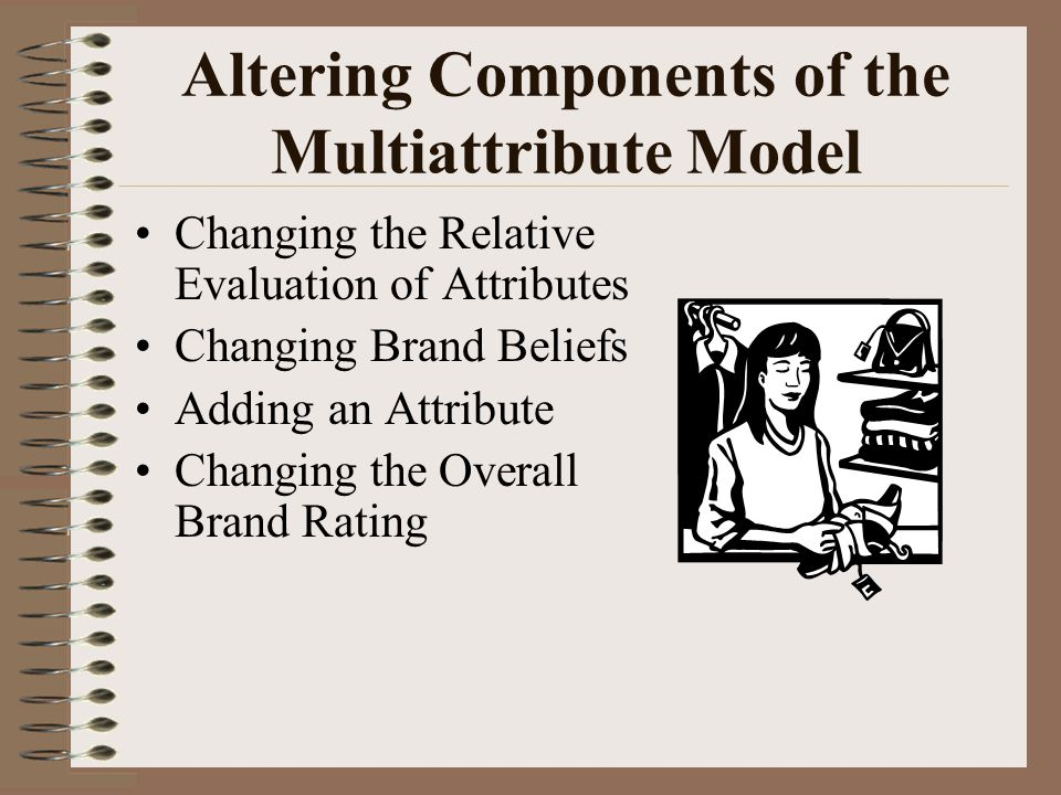 Altering Components of the Multiattribute Model Changing the Relative Evaluation of Attributes Changing Brand Beliefs Adding an Attribute Changing the