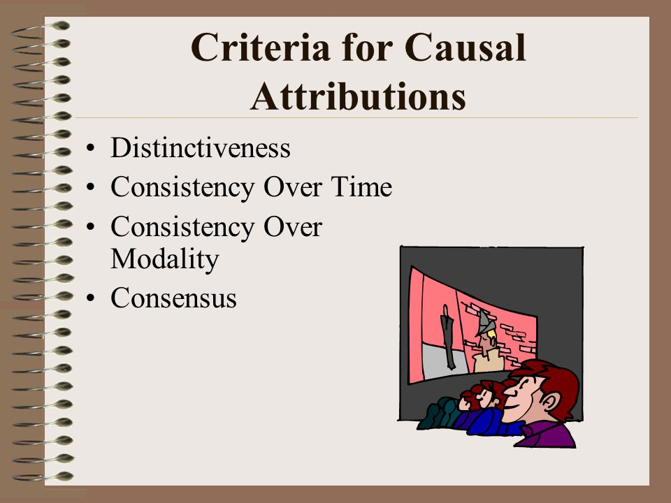 Criteria for Causal Attributions Distinctiveness Consistency Over Time Consistency Over Modality Consensus
