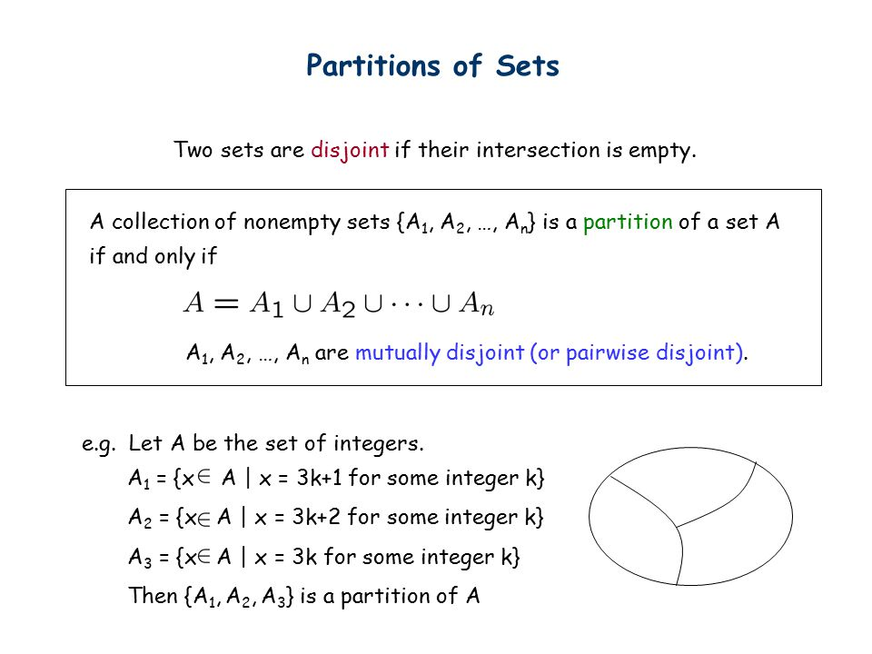 Partitions of Sets Two sets are disjoint if their intersection is empty.