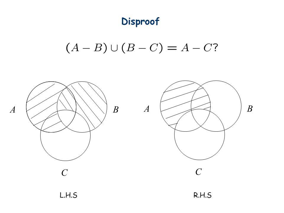 Disproof AB C L.H.S AB C R.H.S