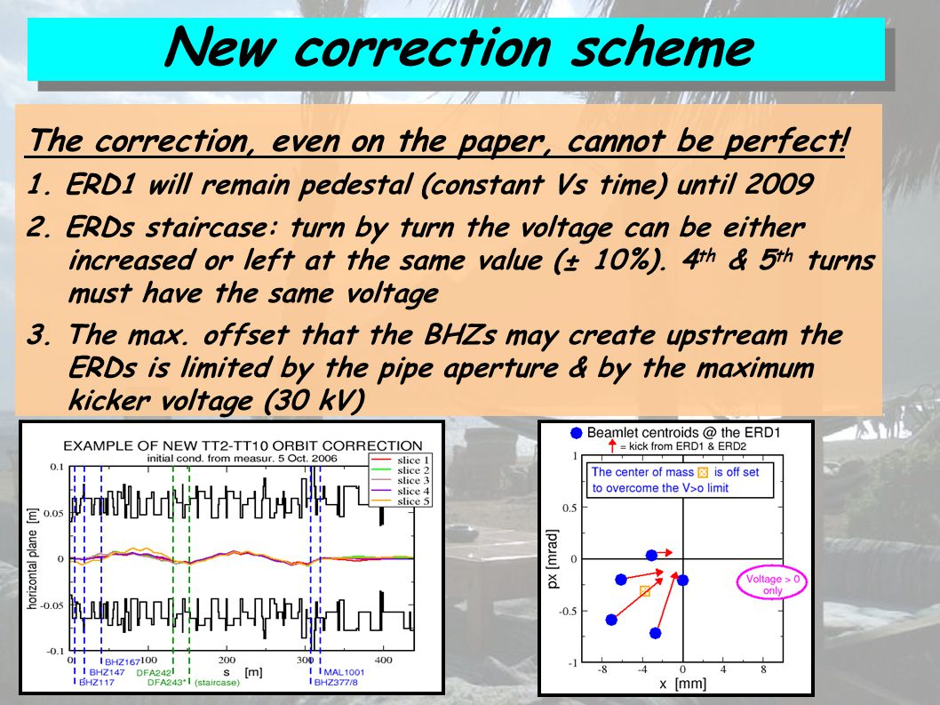 New correction scheme The correction, even on the paper, cannot be perfect.