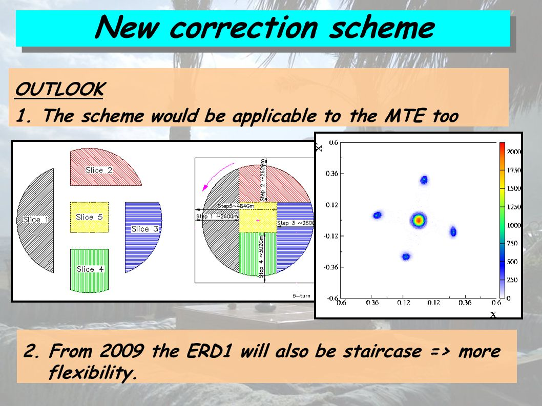 New correction scheme OUTLOOK 1. The scheme would be applicable to the MTE too 2.