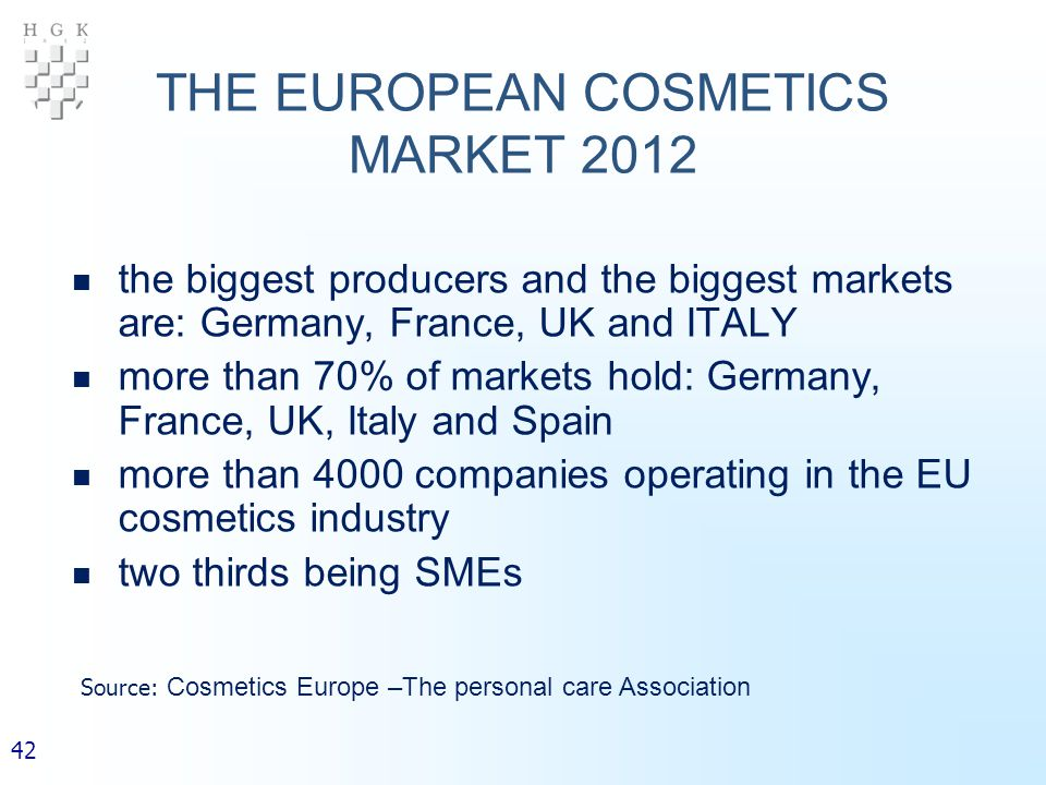 42 THE EUROPEAN COSMETICS MARKET 2012 the biggest producers and the biggest markets are: Germany, France, UK and ITALY more than 70% of markets hold: Germany, France, UK, Italy and Spain more than 4000 companies operating in the EU cosmetics industry two thirds being SMEs Source: Cosmetics Europe –The personal care Association