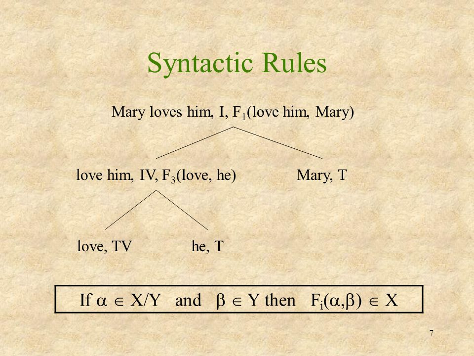 7 Syntactic Rules If   X/Y and   Y then F i ( ,  )  X Mary loves him, I, F 1 (love him, Mary) love him, IV, F 3 (love, he)Mary, T he, Tlove, TV
