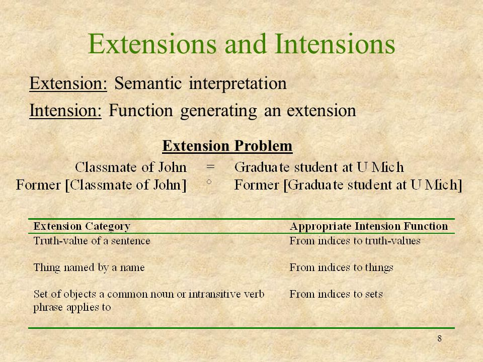 8 Extensions and Intensions Extension: Semantic interpretation Intension: Function generating an extension Extension Problem