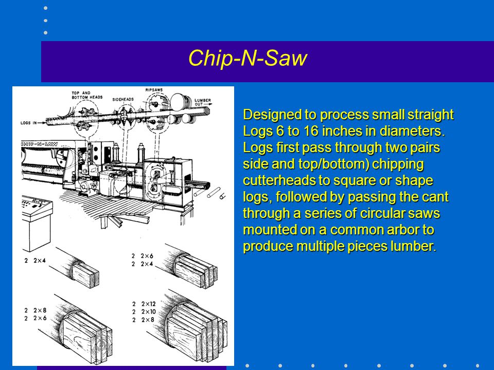 Chip-N-Saw Designed to process small straight Logs 6 to 16 inches in diameters. Logs first pass through two pairs side and top/bottom) chipping cutter