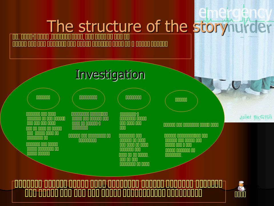 The structure of the story Dr.