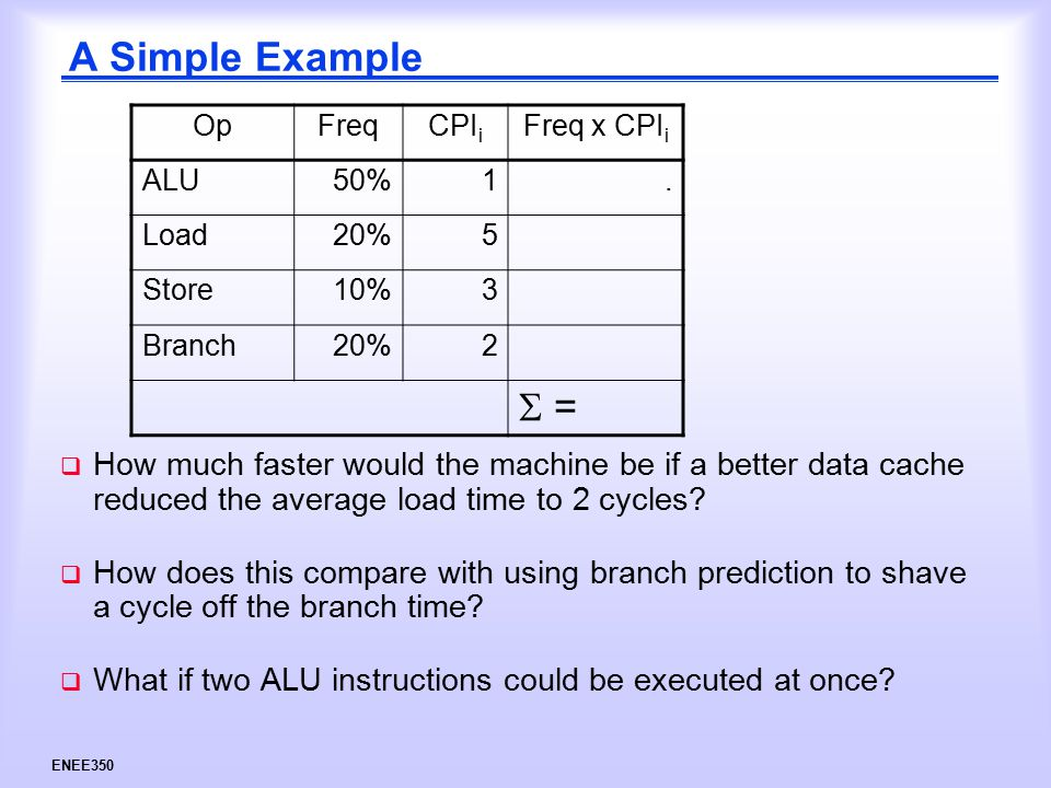 ENEE350 A Simple Example  How much faster would the machine be if a better data cache reduced the average load time to 2 cycles.