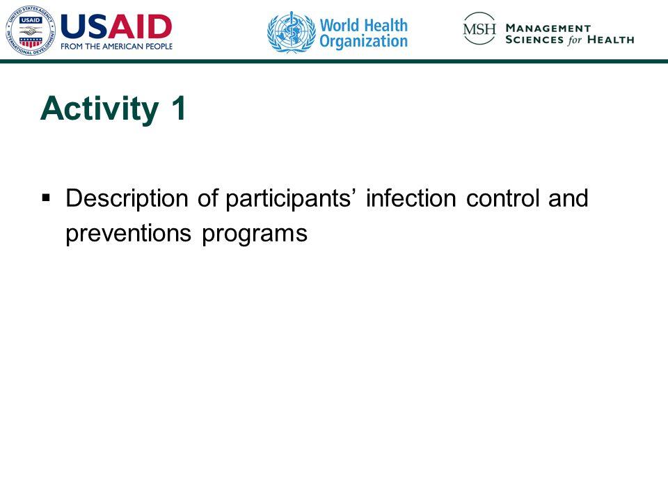 Activity 1  Description of participants' infection control and preventions programs