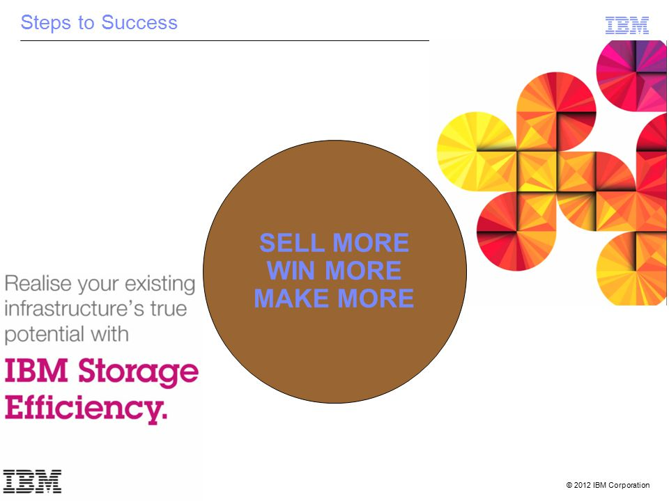 © 2012 IBM Corporation11 Steps to Success SELL MORE WIN MORE MAKE MORE