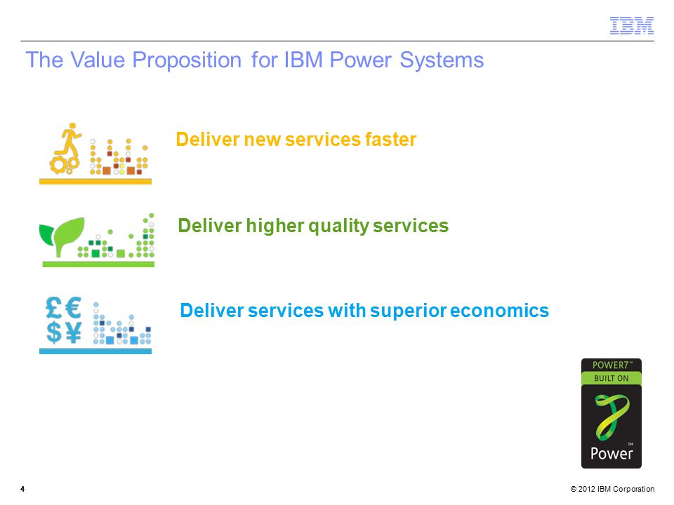 © 2012 IBM Corporation444 Deliver new services faster Deliver services with superior economics Deliver higher quality services The Value Proposition for IBM Power Systems