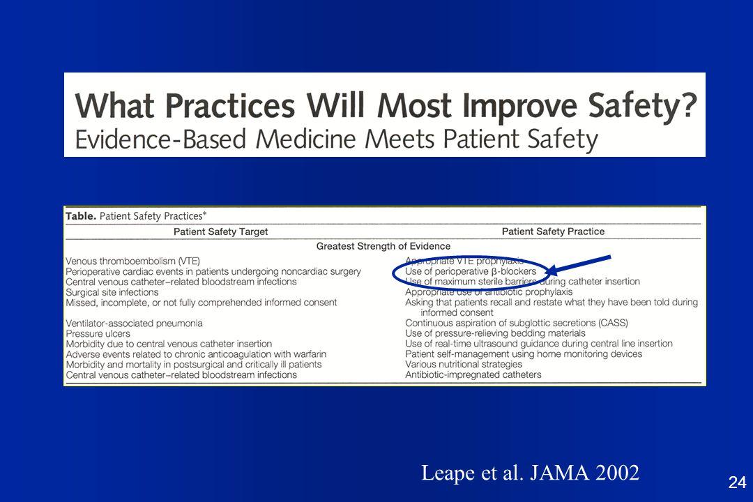 24 Leape et al. JAMA 2002