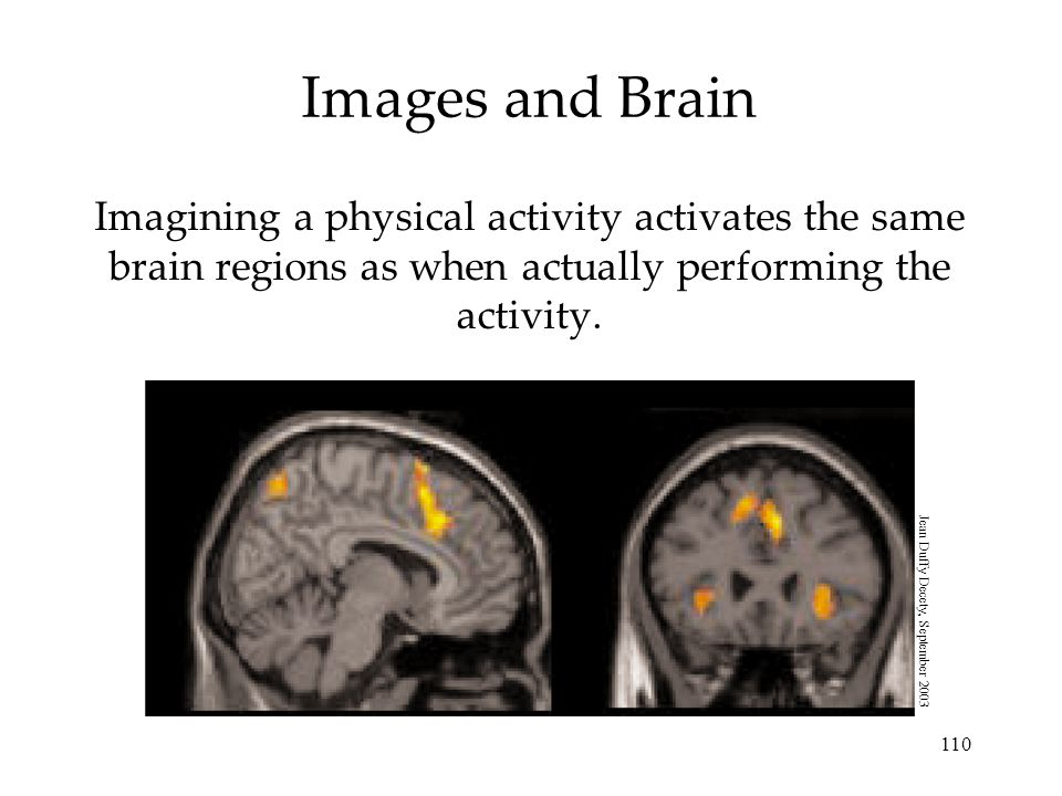 110 Images and Brain Imagining a physical activity activates the same brain regions as when actually performing the activity. Jean Duffy Decety, Septe