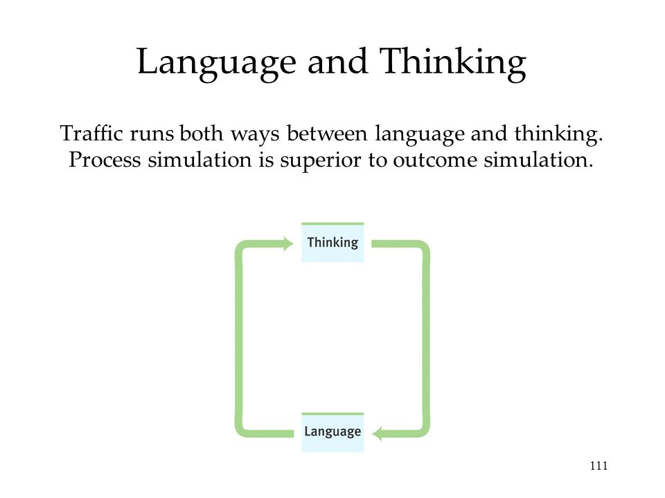 111 Language and Thinking Traffic runs both ways between language and thinking. Process simulation is superior to outcome simulation.