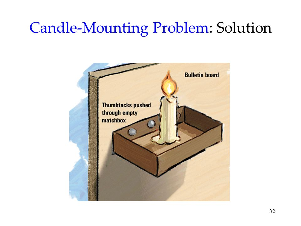 32 Candle-Mounting Problem: Solution