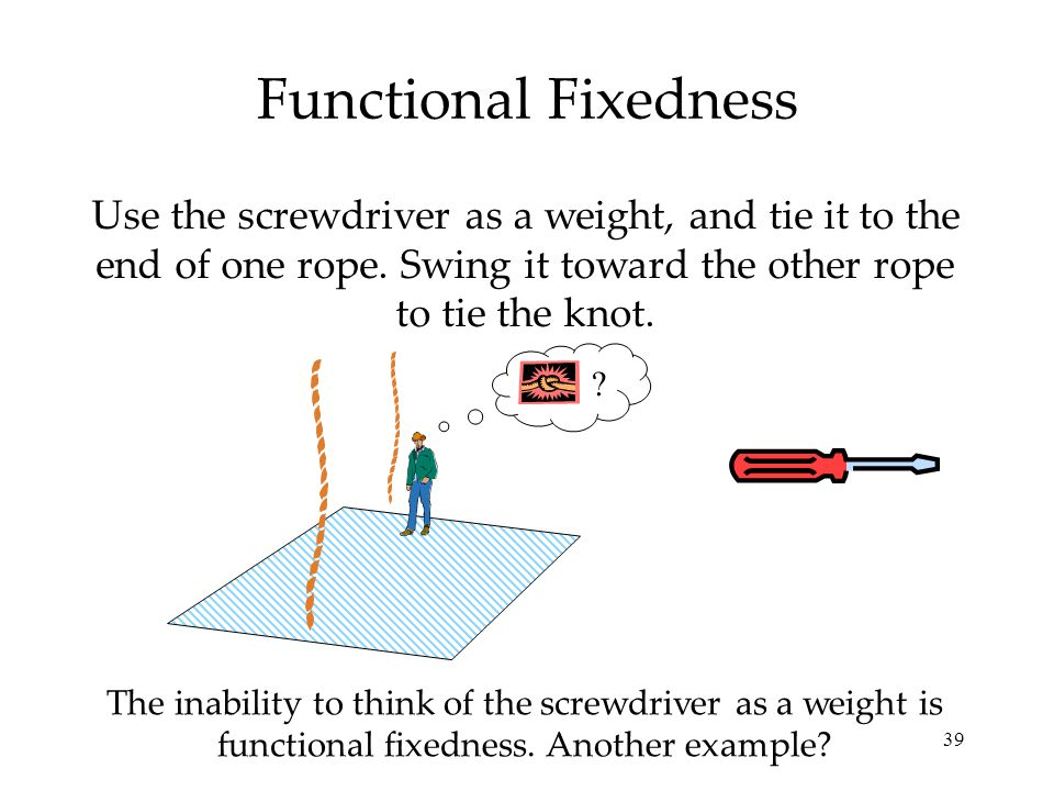 39 Functional Fixedness Use the screwdriver as a weight, and tie it to the end of one rope. Swing it toward the other rope to tie the knot. ? The inab