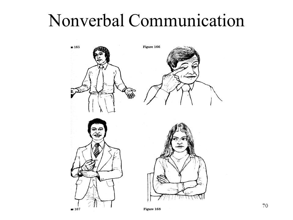 70 Nonverbal Communication